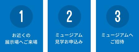セキスイハイムミュージアム栃木
